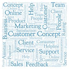Customer Concept word cloud.