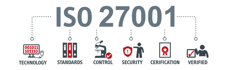 Banner information security standard 27001