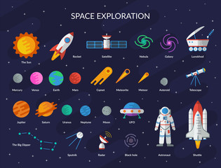 Big space set: planets, the sun, comet, meteorite, rocket, ufo, satellite, astronaut, black hole, shuttle, radar, the Big Dipper, telescope, nebula, galaxy, lunohod. Vector flat illustration.