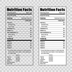 Nutrition Facts information label template. Daily value ingredient calories, cholesterol and fats in grams and percent. Flat design, vector illustration on background.