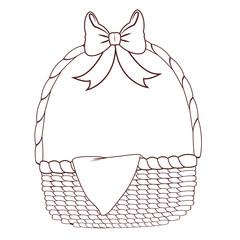 Empty picnic basket