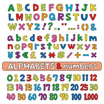 アルファベットと数字 フォント 縁取りカラー