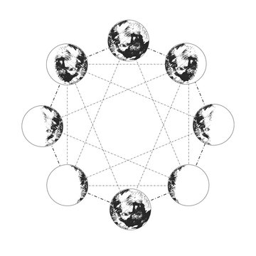 moon phases set in hexagon