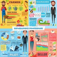 Farmer, pilot and seller manager work infographics