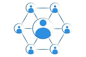 Redes sociales entre personas.