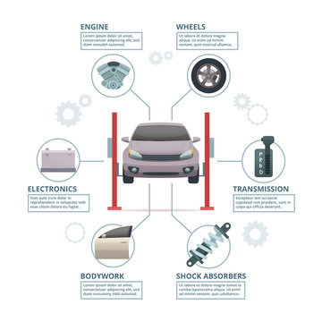 Car repair infographic. Auto industry parts automobile tuning transmission wheels engine shock absorbers. Vector technician pictures. Automobile engine, transmission auto tuning service illustration