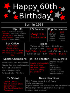 60th Birthday Fun Trivia Poster with facts from 1958
