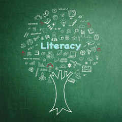 International literacy day concept with tree of knowledge and education doodle on green chalkboard