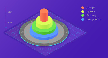 Isometric chart 3D. Big data analytic and visualization. Presentation graphics, statistics of data and diagrams. Perfect for banner, website, presentation and promotional materials. Vector elements.