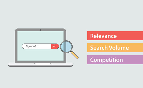 seo keyword attribute with three most important things like relevance search volume and competition