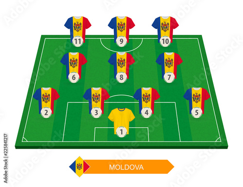 f525671dd Netherlands football team lineup on soccer field