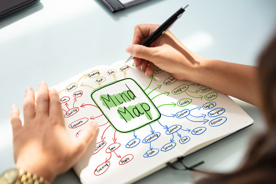 Businesswoman Drawing Mind Map Chart On Notebook