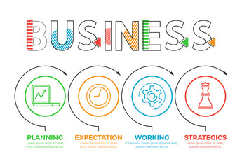 Business Components, Successful Strategy Banner