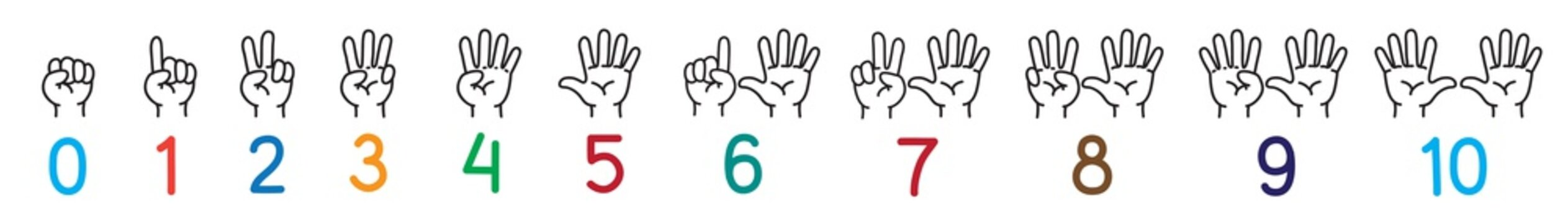 Hands with fingers Icon set for counting education
