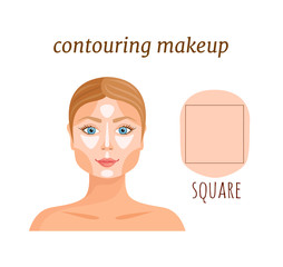 Contouring for a square face. Basics of makeup. Vector illustration. How to apply the contour and highlighter to different types of faces.