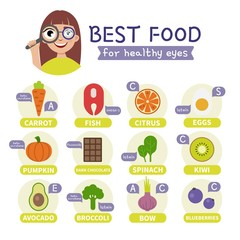 Best foods for the healthy eyes infographic. Illustration of cute girl with magnifier.