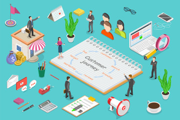 Isometric flat vector concept of customer journey map, client buying decision, buyers experience, digital marketing.