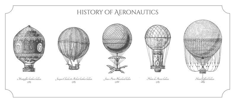 History of Aeronautics