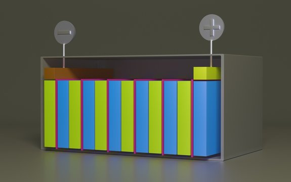 Solid state battery, energy storage, battery know-how,