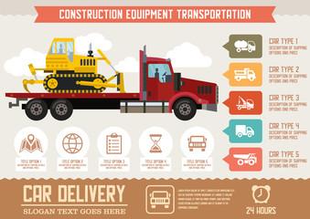 Construction Equipment Transportation. Vector.