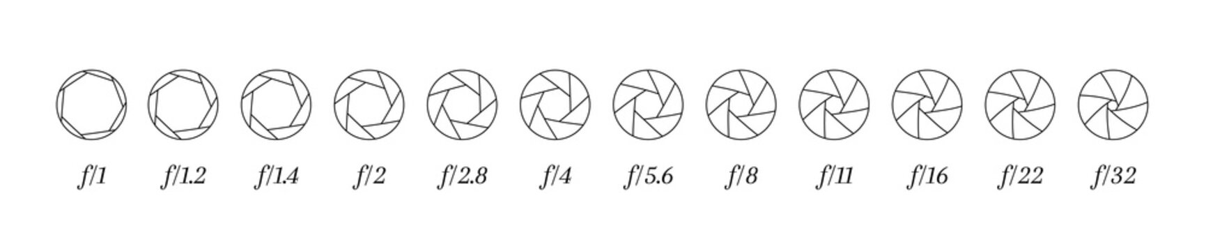 Camera lens diaphragm lined icons row with aperture value numbers