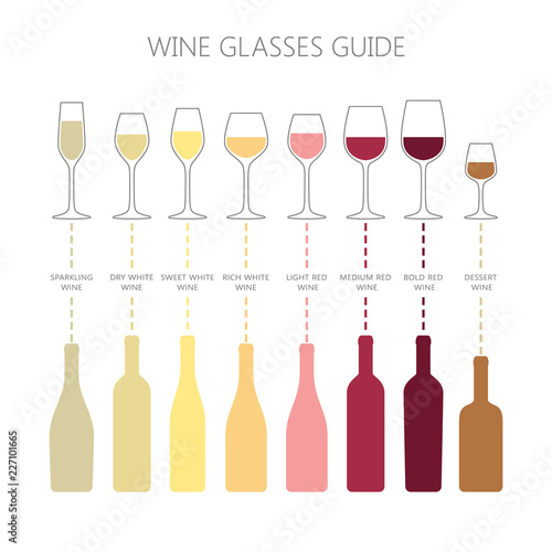 wine glasses and bottles guide infographic  colorful vector wine glass and  wine bottle types icons  types of wine info chart