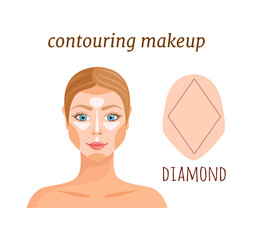 Contouring for the face in the form of a brilliant. Makeup applying rules. Vector illustration.