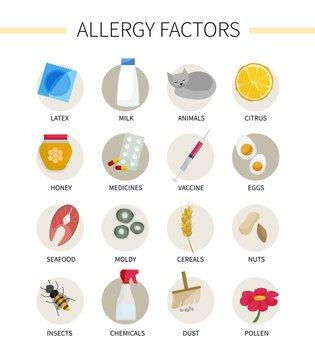 Set allergens. Different types of allergens.