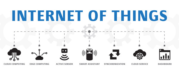 Internet of things concept template. Horizontal banner. Contains such icons as Dashboard, Cloud Computing, Smart assistant, synchronization