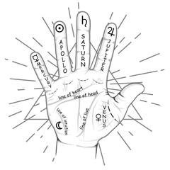 Palmistry or chiromancy hand with signs of the planets and zodiac signs. Palmistry map on open palm. Divination and prediction of the future. Mystic and occult hand drawn symbols. Vector illustartion