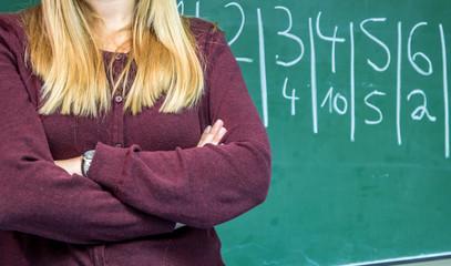 Lehrerin an der Tafel mit Notenspiegel
