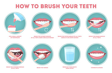 How to brush your teeth step-by-step instruction.