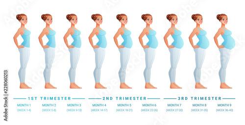 Geringe Gewichtszunahme Schwangerschaft