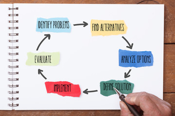 Project Management circle on ripped paper pieces