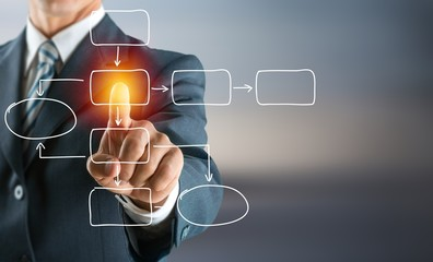 Workflow process advantage algorithm analyzing arrows automation