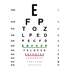 Vector eye test chart. Optometrist check medical diagnostic.