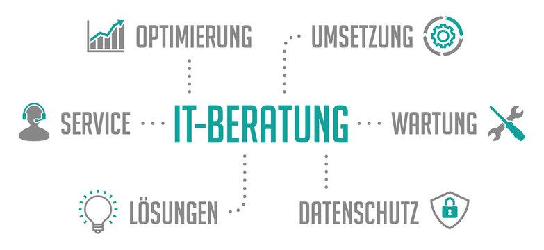 IT-Beratung Infografik