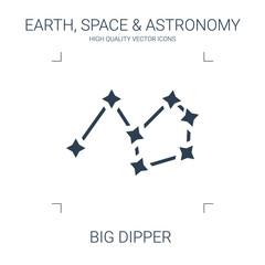 big dipper icon