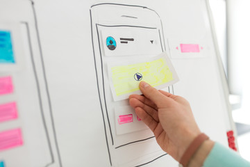 technology, user interface design and people concept - hand of ui designer or developer with media player template and flip chart working at office