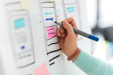 technology, user interface design and people concept - hand of ui designer or developer with marker drawing smartphone sketches on flip chart at office