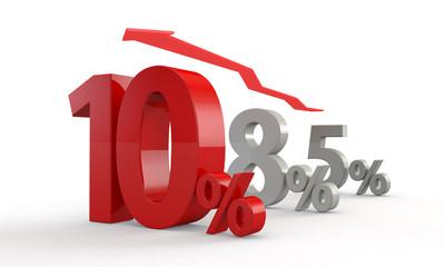 消費税10% / 8%から10%へ 縦並び