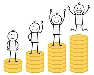 Sparen / Dividende / Aktien / Sparplan / Wachstum / Finanzen