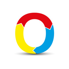letter O is made up of three colored arrows