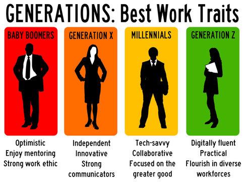 generations work traits