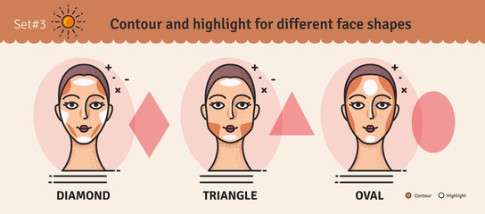 Set 3.Contouring and highlight makeup guide. Vector set of different types of woman face. Various makeup for woman face. Vector illustration.