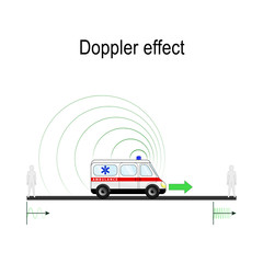 Doppler effect example Ambulance siren