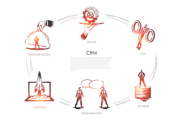 CMR, sale, data base, communication, marketing, customer loyality