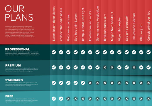 Four Tiered Comparison Chart