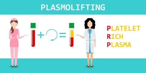 Platelet rich plasma. PRP method. Vector.