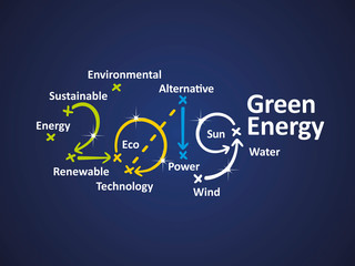 Green Energy 2019 word cloud blue background vector